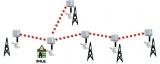 面向电力行业无线视频监控的技术方案