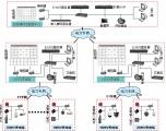 基于嵌入式网络平台E-NVS系统的电网视频监控方案