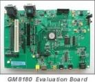 芯片厂商是改变视频监控行业的掌控者?