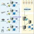 ARM设计高速数据采集远程监控系统技术