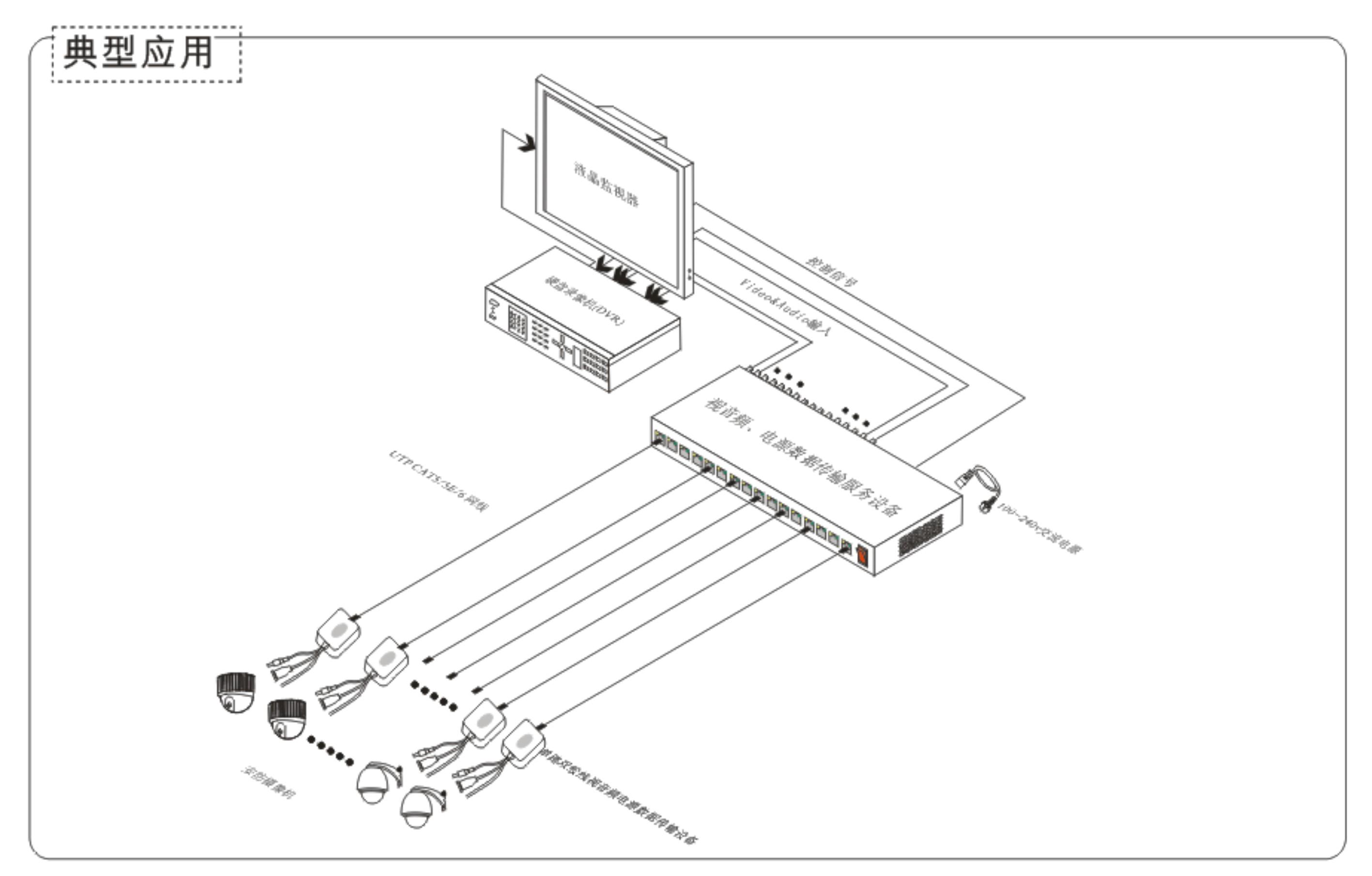 """深圳市优特普(UTP)科技有限公司(简称""""优特普"""")2004年成立于国家级科技园--深圳泰然高科技工业园区,是一家国家认定的高新技术企业(深圳统一编号:S20071225),专业从事高清视、音频数据传输系统的研发、生产和销售,致力于将当今最先进的数字、模拟多媒体技术成功应用于安防、音视频媒体、军事、教学以及工业控制等高速成长的技术领域。      优特普拥有一支优秀的技术开发和产品实施团队,在多个新技术项目的开发和实施过程中,积累了丰富的经验。在优特普团队中,不仅有优秀的富有创业激情的年轻硬件及"""