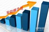 安防概念股半年业绩喜人 未来值得期待