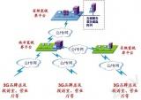 中兴力维-中国联通吉林分公司营业厅视频监控系统