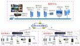 中兴力维-天津滨海新区平安城市项目