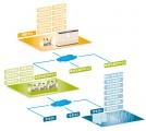 天地伟业-电力监控系统-变电站解决方案