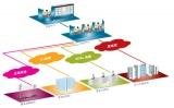 天地伟业-电力监控系统-电网综合监控解决方案