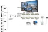 波粒:高清电视墙方案