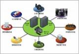 地铁安防综合管理系统平台集成化势不可挡