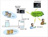 宏电--校园卫士RFID出入管理系统