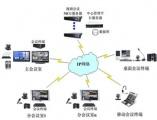 视频会议系统平台解决方案