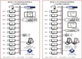 上海《数字监控技术要求》有调整