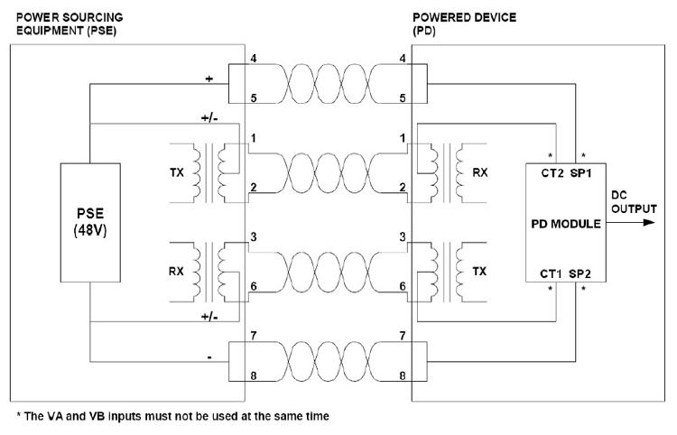 poe供电模块 pd受电模块 poe分离器15.4w摄像机ap嵌入12vpoe模块