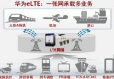 提升机场乘客满意度,华为eLTE来助力