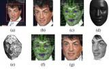 Facebook新人脸识别准确率接近真人