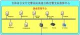 """吉林成功建设全省高速公路""""多点布控""""抓拍系统"""