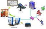 RFID通道智能识别物资管理方案