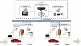 园区车辆自动识别与自动收费管理系统
