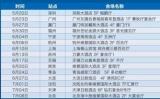 百城会厦门站将于5月27日召开