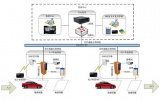 购物中心车辆自动识别与自动收费管理系统解决方案