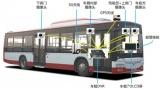 """针对""""公交车纵火事件"""",安防监控厂商可以做什么?"""