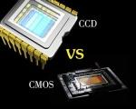 高清时代CMOS大有可为