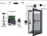 基于RFID技术的门禁管理系统相关要素
