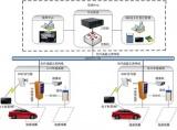校园车辆自动识别与自动收费管理系统解决方案