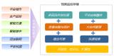 安防存储中的新RAID技术简析