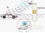 电子车牌推进RFID在安全领域应用 统一标准将出台
