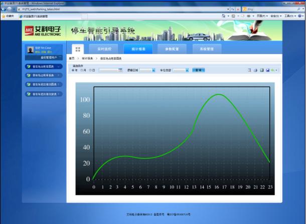 智能交通 车辆检测 测速仪 > 艾科 超声波车位引导系统软件pgs——