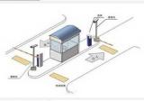 RFID技术与智能停车场系统
