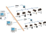 MSP430非接触IC卡门禁系统设计