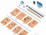 RFID技术在老年保健中的作用