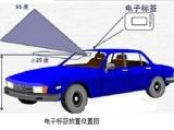 RFID在智能停车场系统的应用