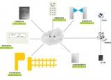 浅述电力行业一卡通发展现状与解决方案