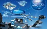 智能视觉技术应用概括与展望