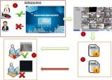 """公安行业智能视频监控系统的数据安全该如何""""防"""""""