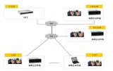 金仕达卫宁部署华平视频会议系统