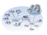 云计算产业发展道路回顾