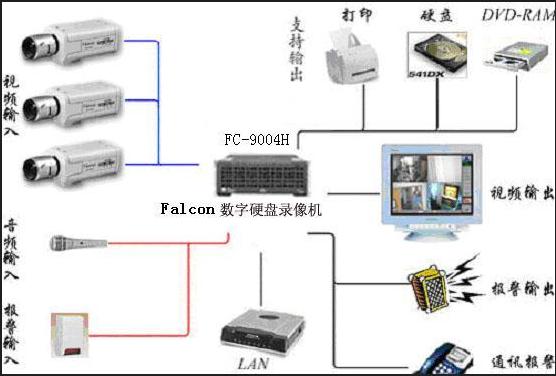 郑州酒店宾馆娱乐会所专业安装监控视频公司