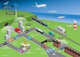 中国智能交通发展为第三世界提供借鉴