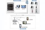 电力智能巡检实现线路精细化管理