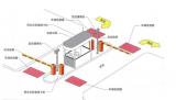 解析智能停车场管理系统的发展前景