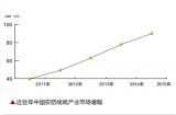 中国线缆产业在机遇期迎接大发展