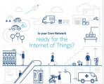 LTE模块可助力解决物联网四大难题