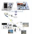 捷思锐应急指挥系统如何助电力管理