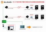 军营电子围栏系统光纤远程联动视频方案