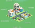 什么样的停车场适合安装云停车场系统?