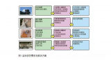 监狱安防管理平台系统的构建