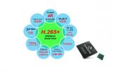 海思4K/H.265+战略